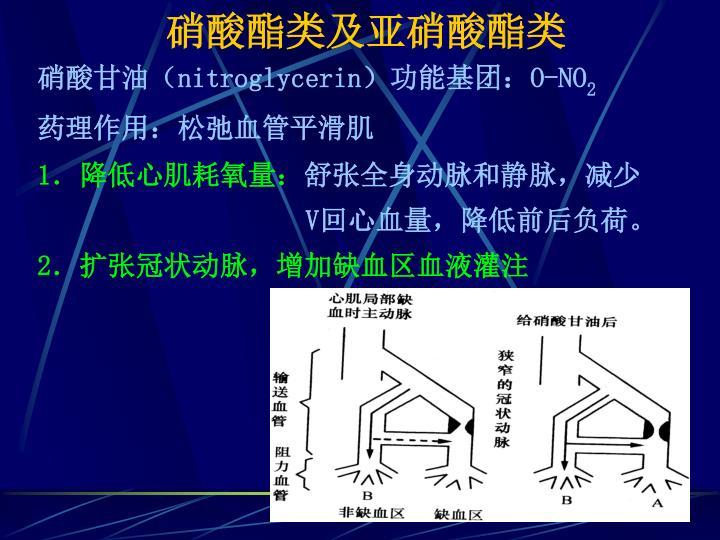硝酸酯类及亚硝酸酯类