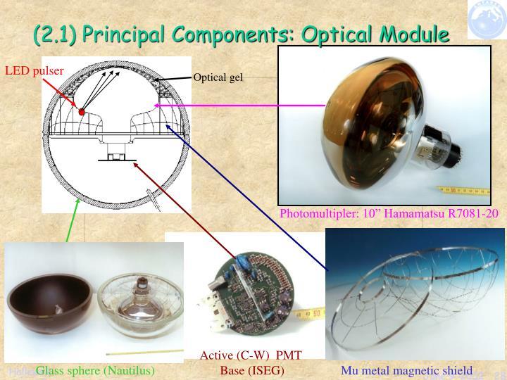 (2.1) Principal Components: