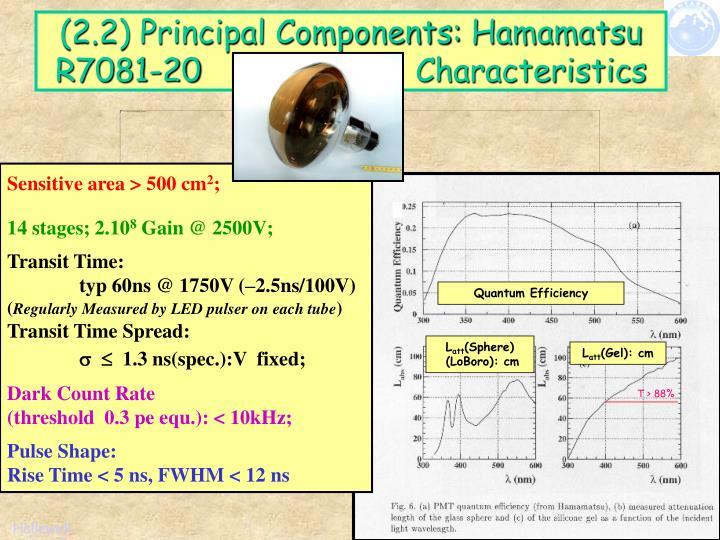 (2.2) Principal Components: