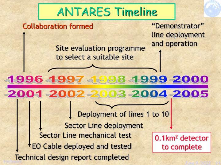 ANTARES Timeline