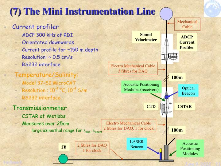 (7) The Mini Instrumentation Line