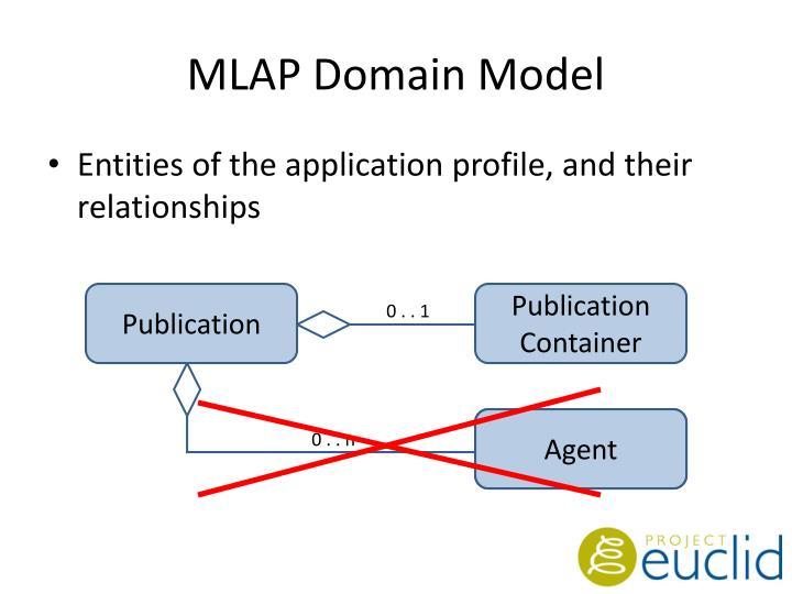 MLAP Domain Model