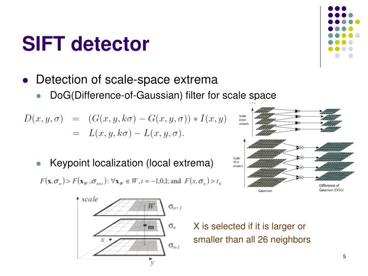 SIFT detector