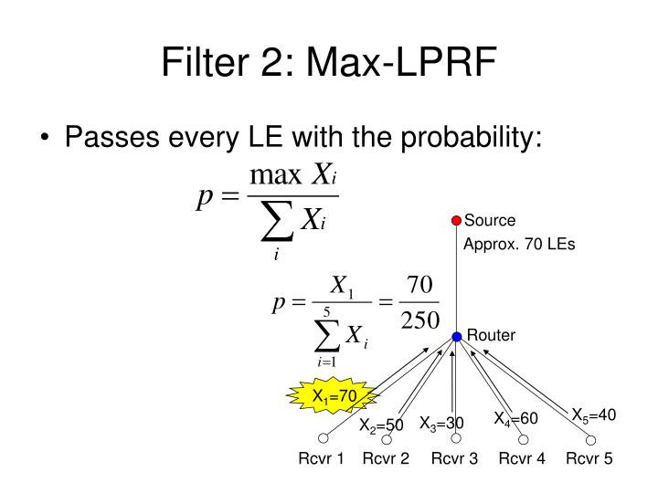 Filter 2: Max-LPRF