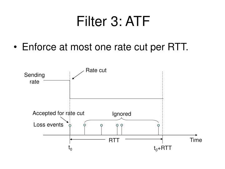 Filter 3: ATF
