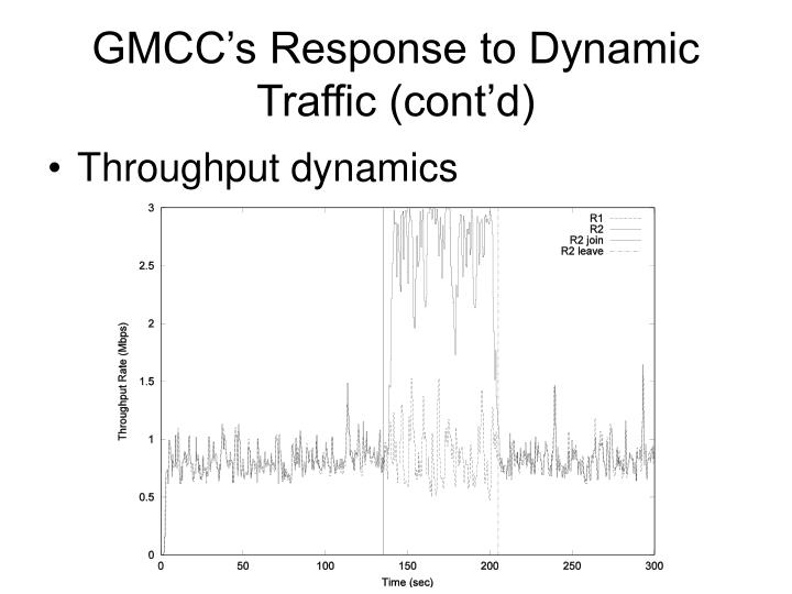 GMCC's Response to Dynamic Traffic (cont'd)