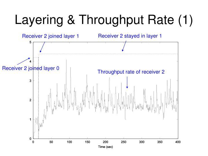 Layering & Throughput Rate (1)