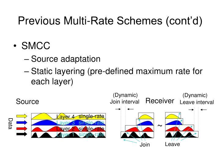 Previous Multi-Rate Schemes (cont'd)
