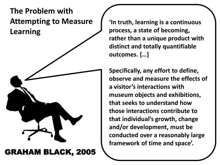 The Problem with Attempting to Measure Learning