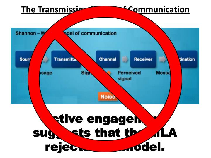 The Transmission Model of Communication