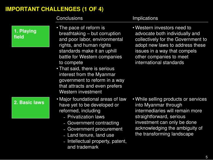 IMPORTANT CHALLENGES (1 OF 4)