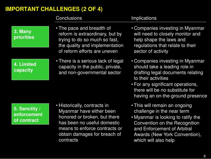 IMPORTANT CHALLENGES (2 OF 4)