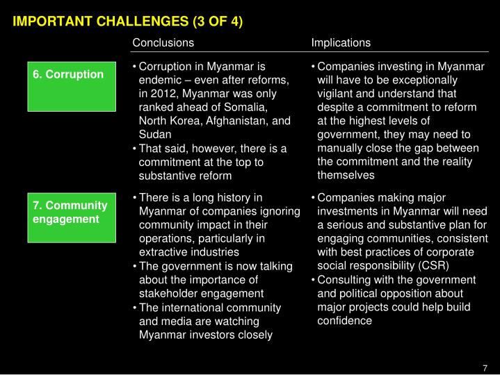 IMPORTANT CHALLENGES (3 OF 4)
