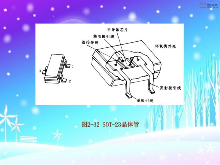 图2-32 SOT-23晶体管