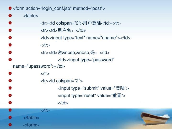 """<form action=""""login_conf.jsp"""" method=""""post"""">"""