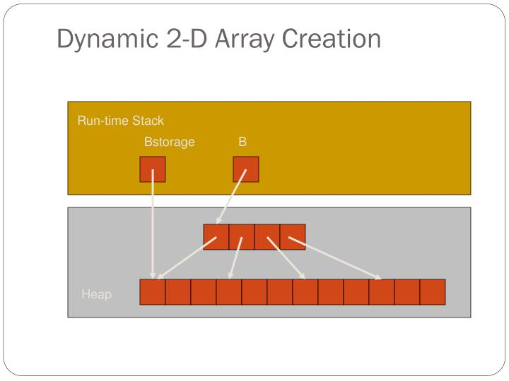 Dynamic 2-D Array Creation