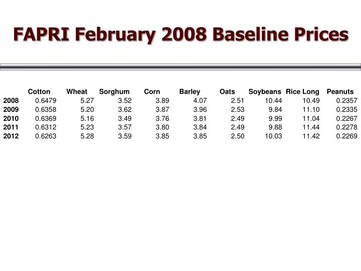 FAPRI February 2008 Baseline Prices