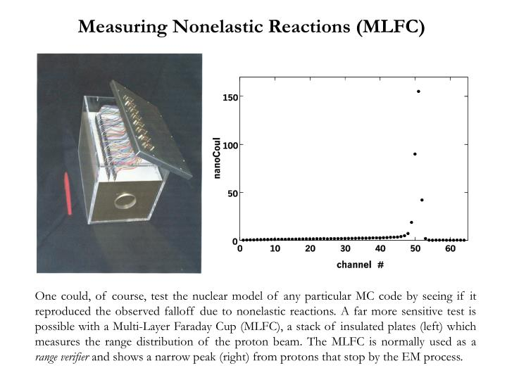 Measuring Nonelastic Reactions (MLFC)