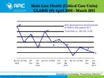 main line health critical care units clabsi april 2008 march 2011
