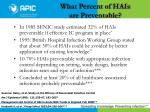 what percent of hais are preventable