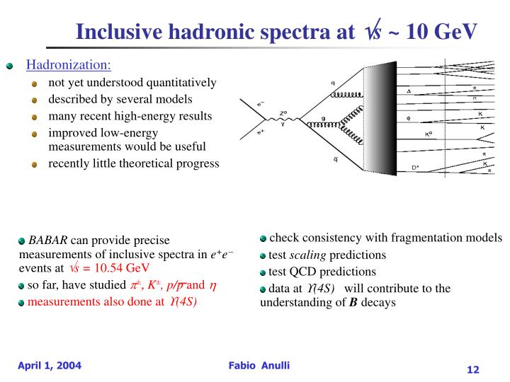 Inclusive hadronic spectra at