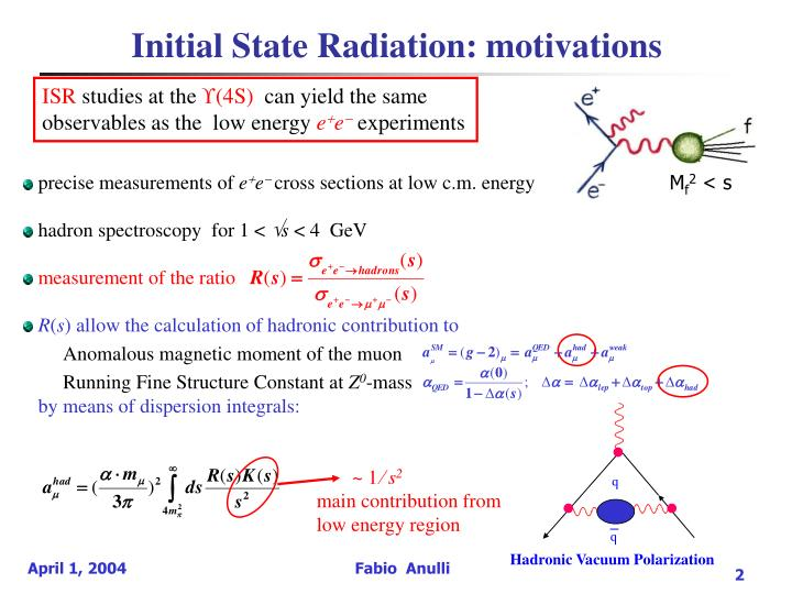Initial state radiation motivations