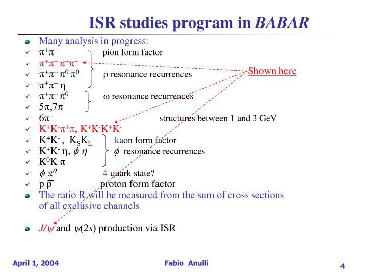 ISR studies program in