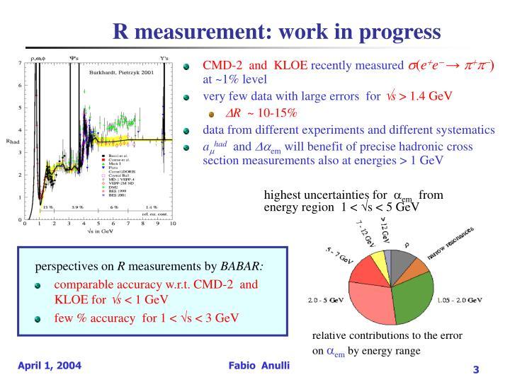 R measurement: work in progress