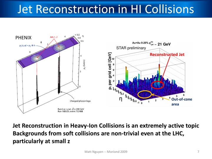 Jet Reconstruction in HI Collisions