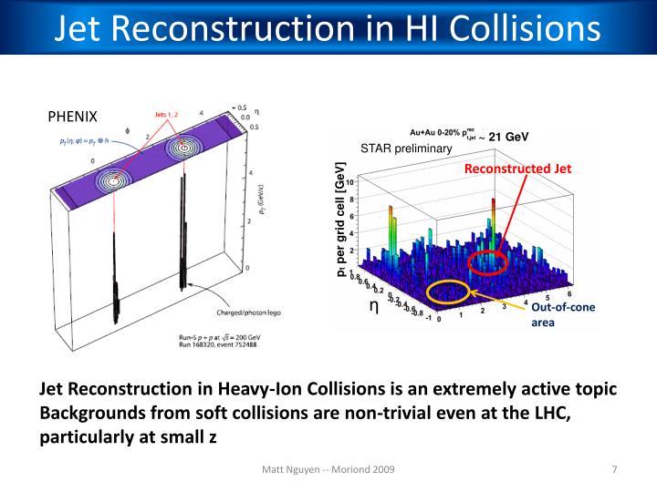 Jet Reconstruction in HI Collisions