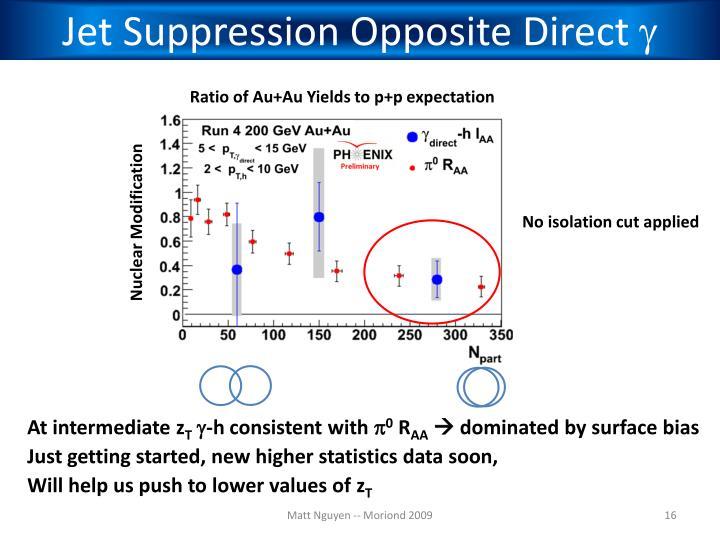 Jet Suppression Opposite Direct