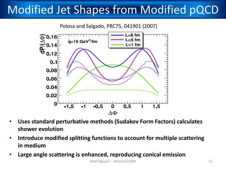 Modified Jet Shapes from Modified