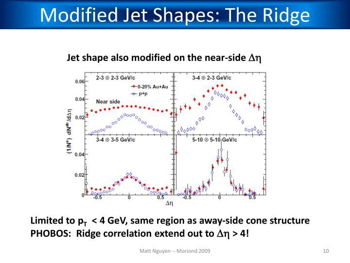 Modified Jet Shapes: The Ridge