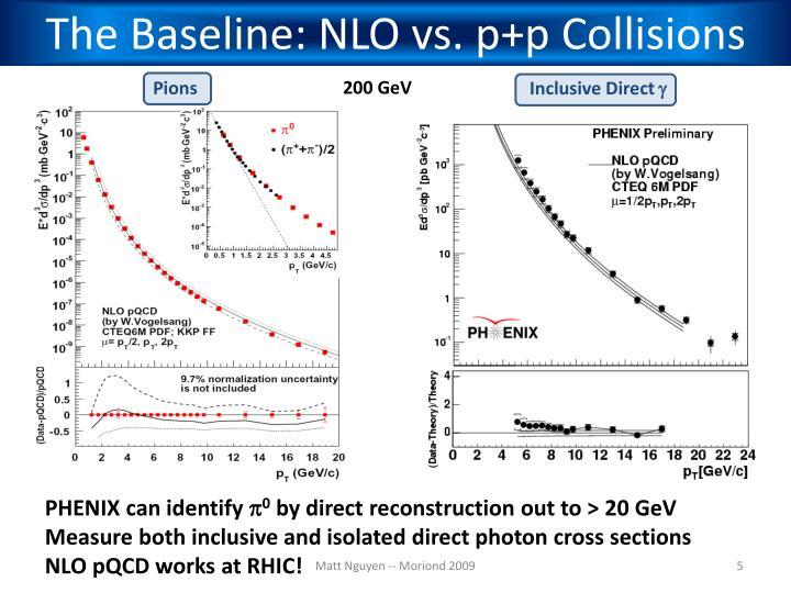 The Baseline: NLO vs. p+p Collisions