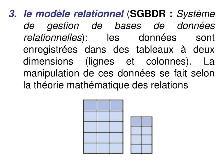 le modle relationnel