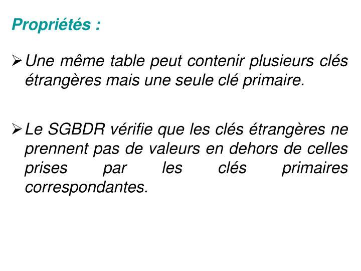 Proprits :