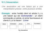 vi 1 2 association
