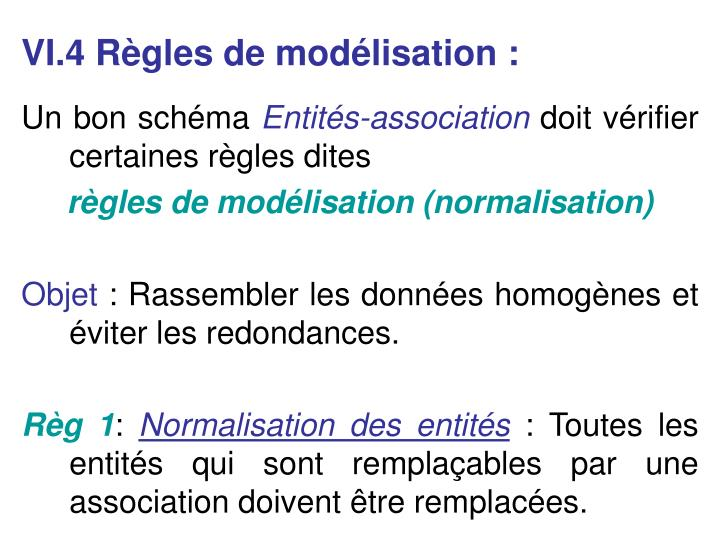 VI.4 Rgles de modlisation :