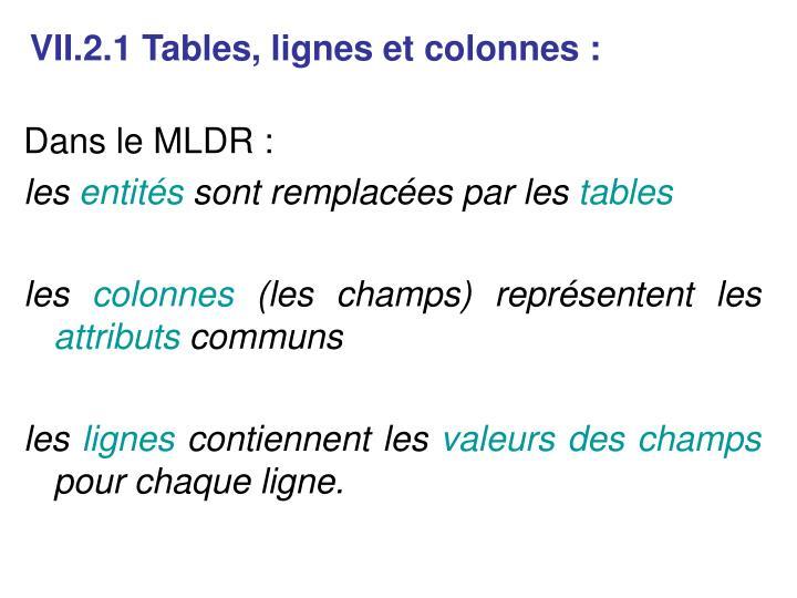 VII.2.1 Tables, lignes et colonnes: