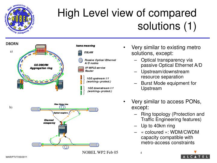 High Level view of compared solutions (1)