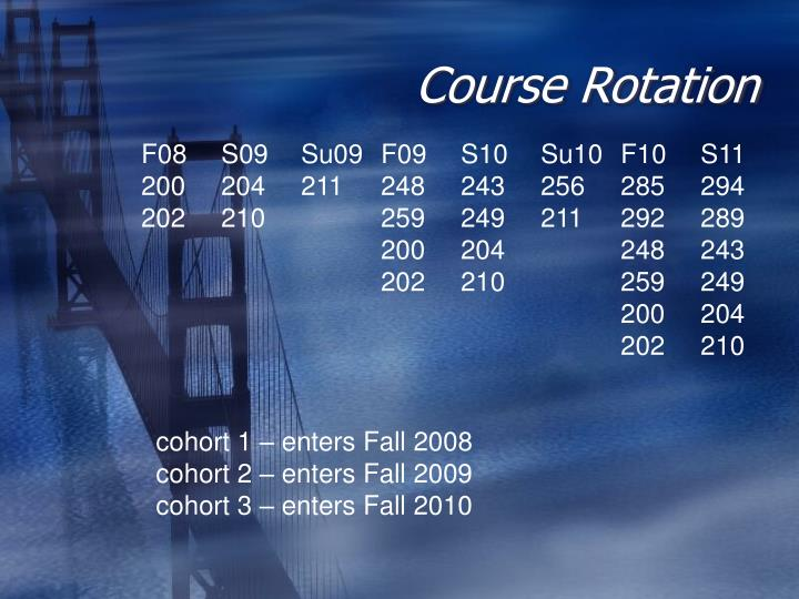 Course Rotation