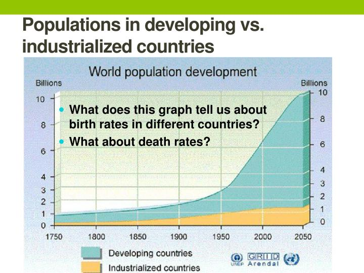 Populations in developing vs. industrialized countries