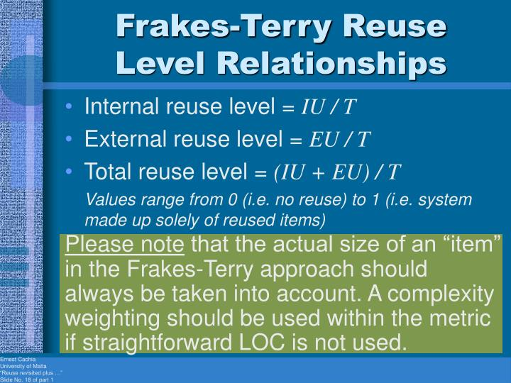Frakes-Terry Reuse Level Relationships