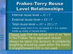 frakes terry reuse level relationships