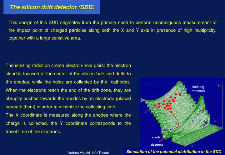 The silicon drift detector (SDD)