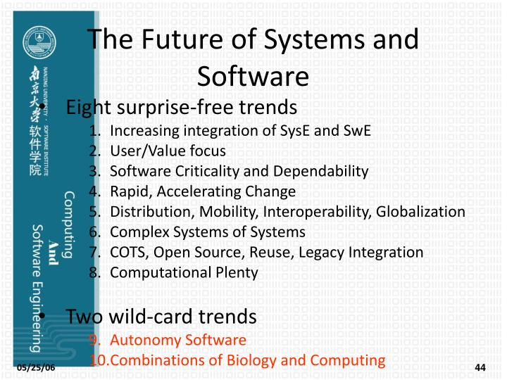 The Future of Systems and Software