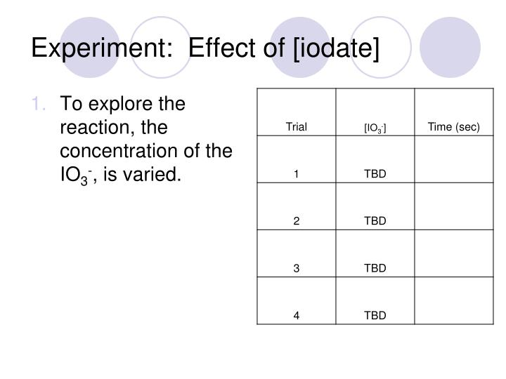 iodine clock reaction concentration effect The iodine clock reaction: in the first of two experiments the effect that concentration change has on the rate of performing a quantitative iodine clock.
