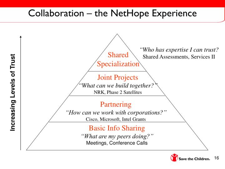 Collaboration – the NetHope Experience