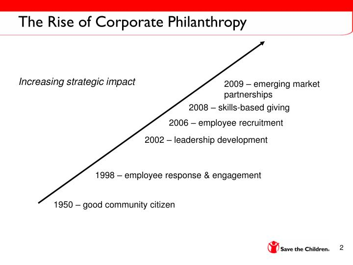 The rise of corporate philanthropy