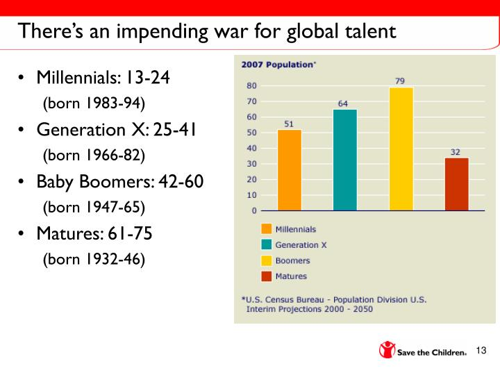 There's an impending war for global talent